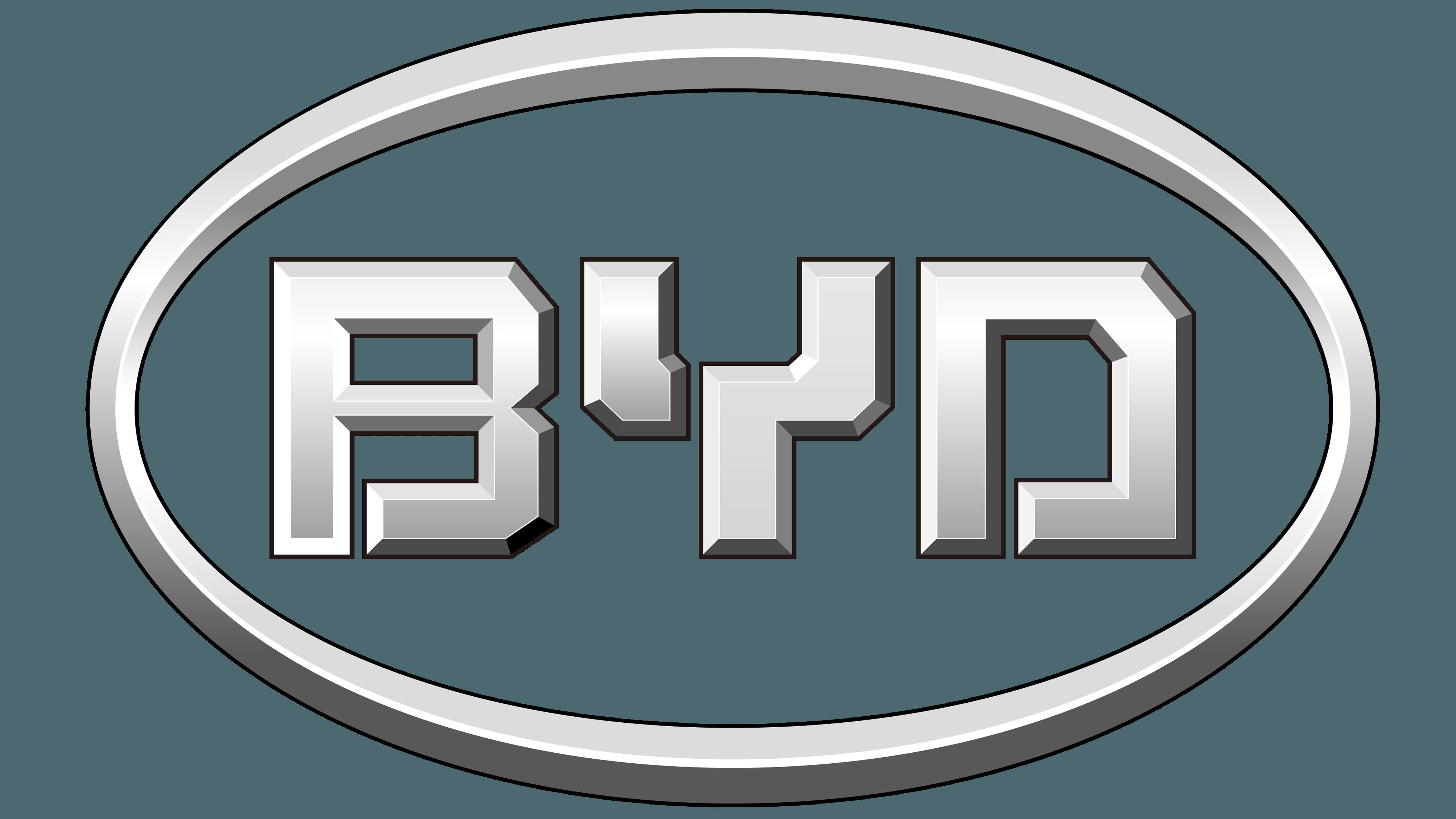 BYD Logo.