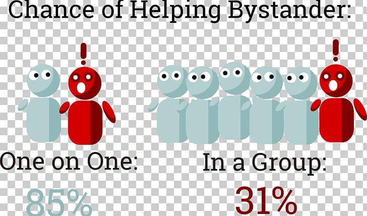Bystander Effect Individual Aşk Benimle Kasım Şeren Maşallah PNG.