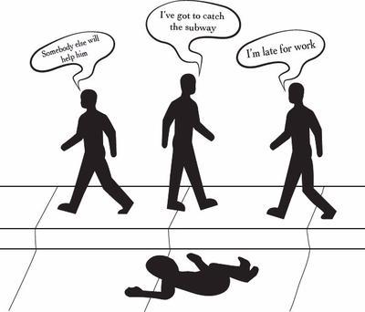 Bystander Effect.