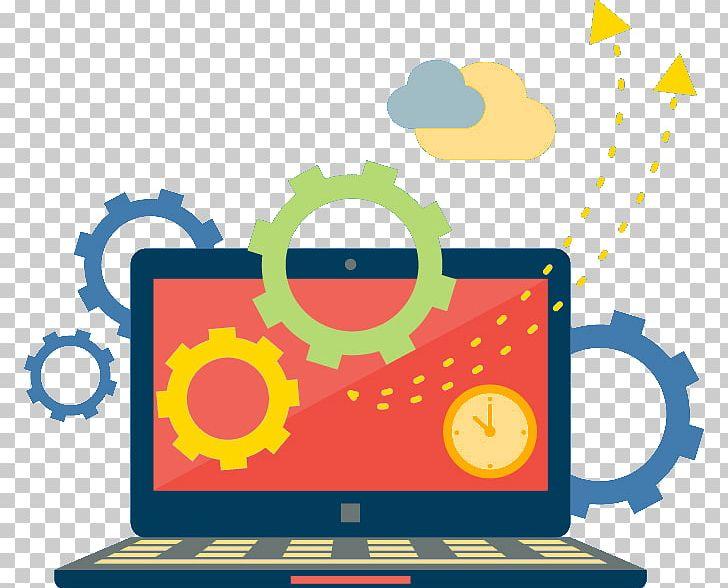 Web Development The C Programming Language Computer.
