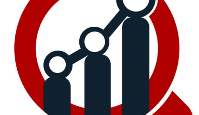 Global Service Virtualization Market Growth Reports 2019: By.