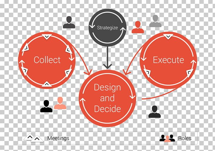 Project Portfolio Management Meisterplan Logo CA Technologies PNG.