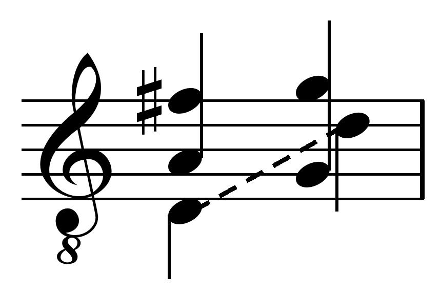 Cadence (music).