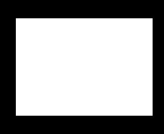 Caesars Entertainment Corporation.
