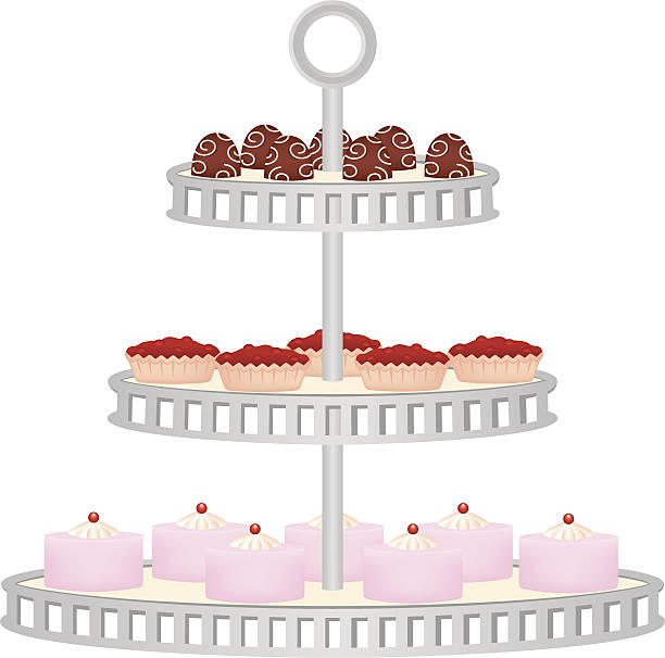 Empty Cake Stand Clipart & Free Clip Art Images #3821.