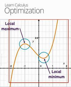 Calculus e^x Maze ….
