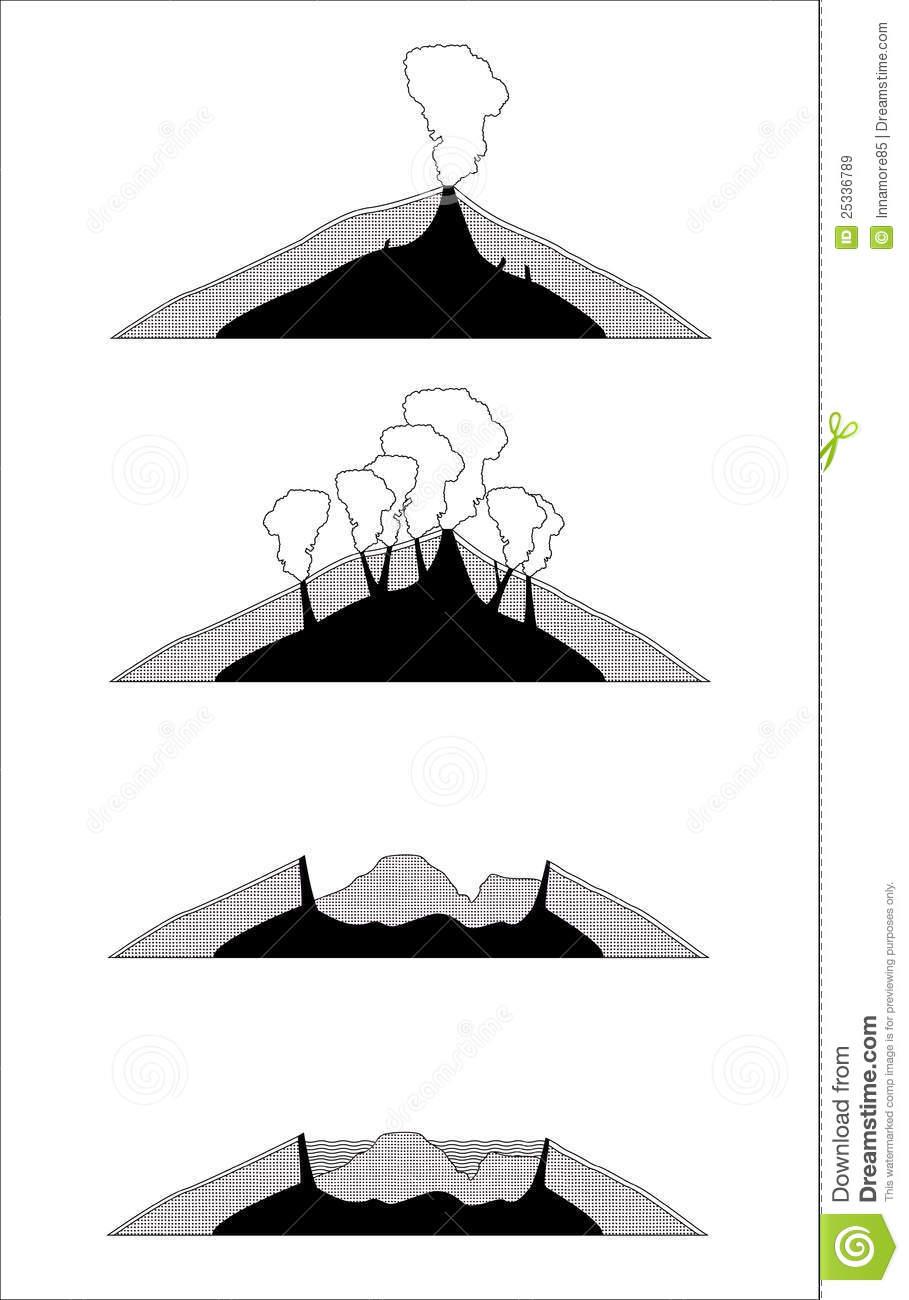 Caldera Formation Royalty Free Stock Images.