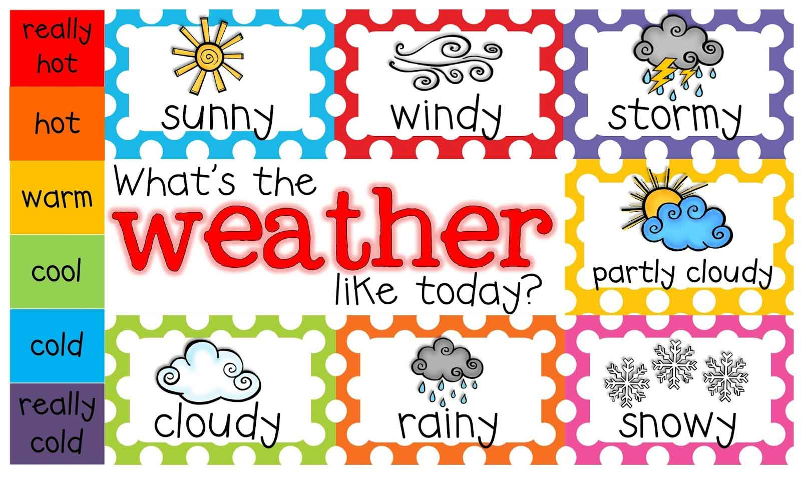 Weather Clipart For Teachers.