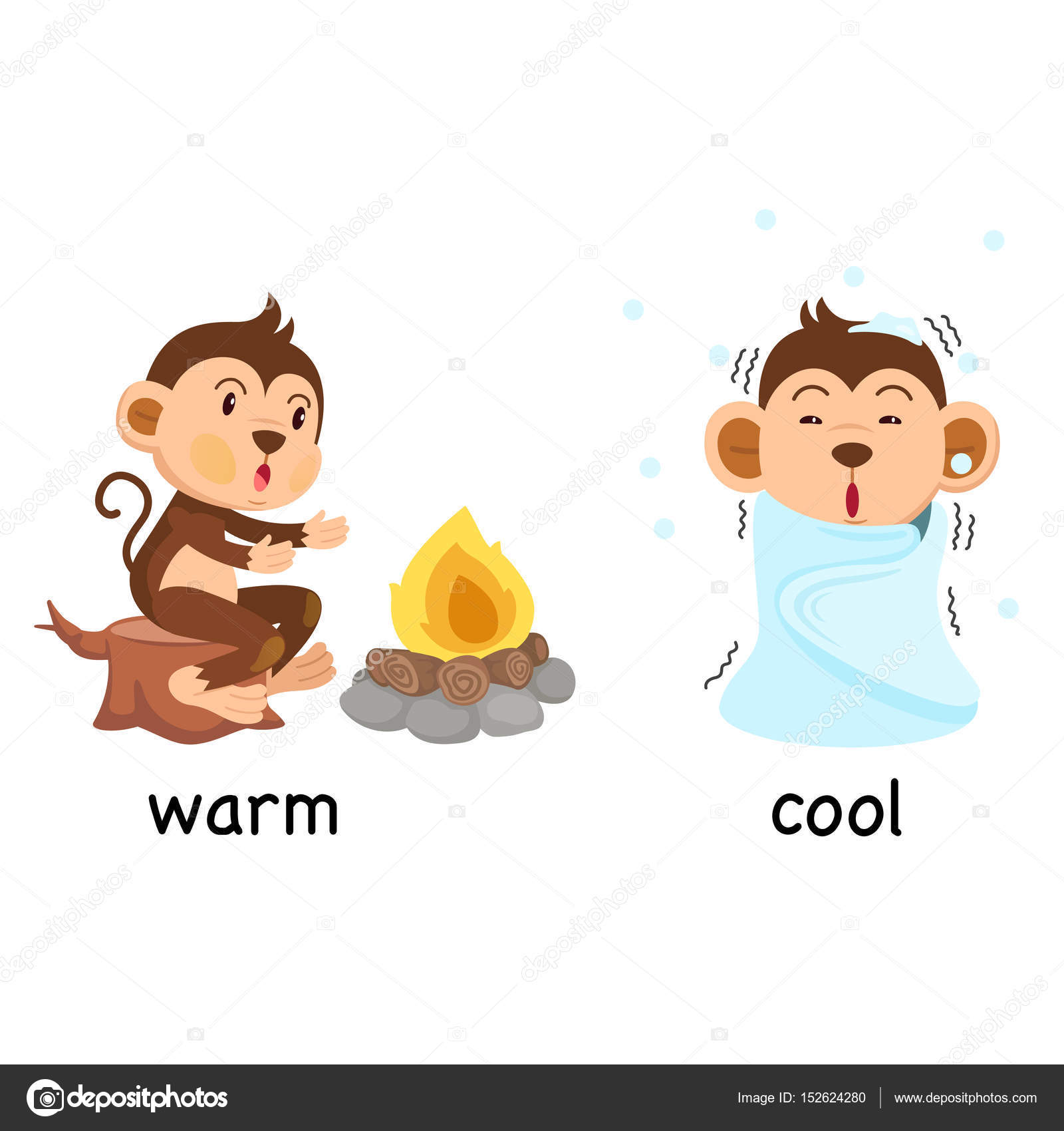Clipart: cool temperature.