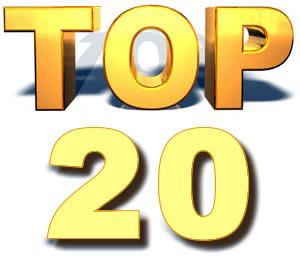 The Niagara Falls Reporter's Top 20 Reasons Why Niagara Falls is.