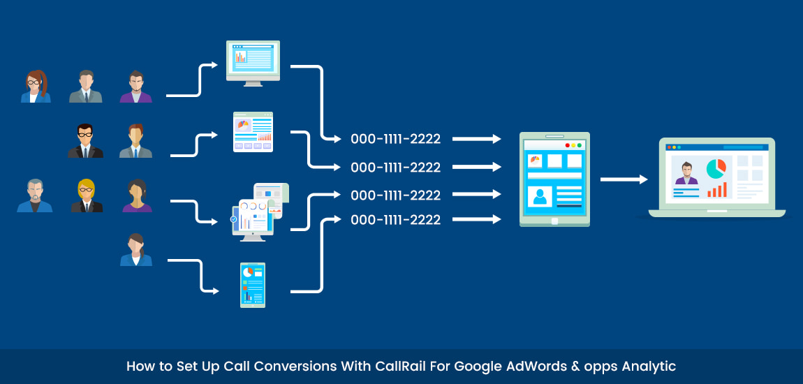 How to Set Up Call Conversions With CallRail For Google.