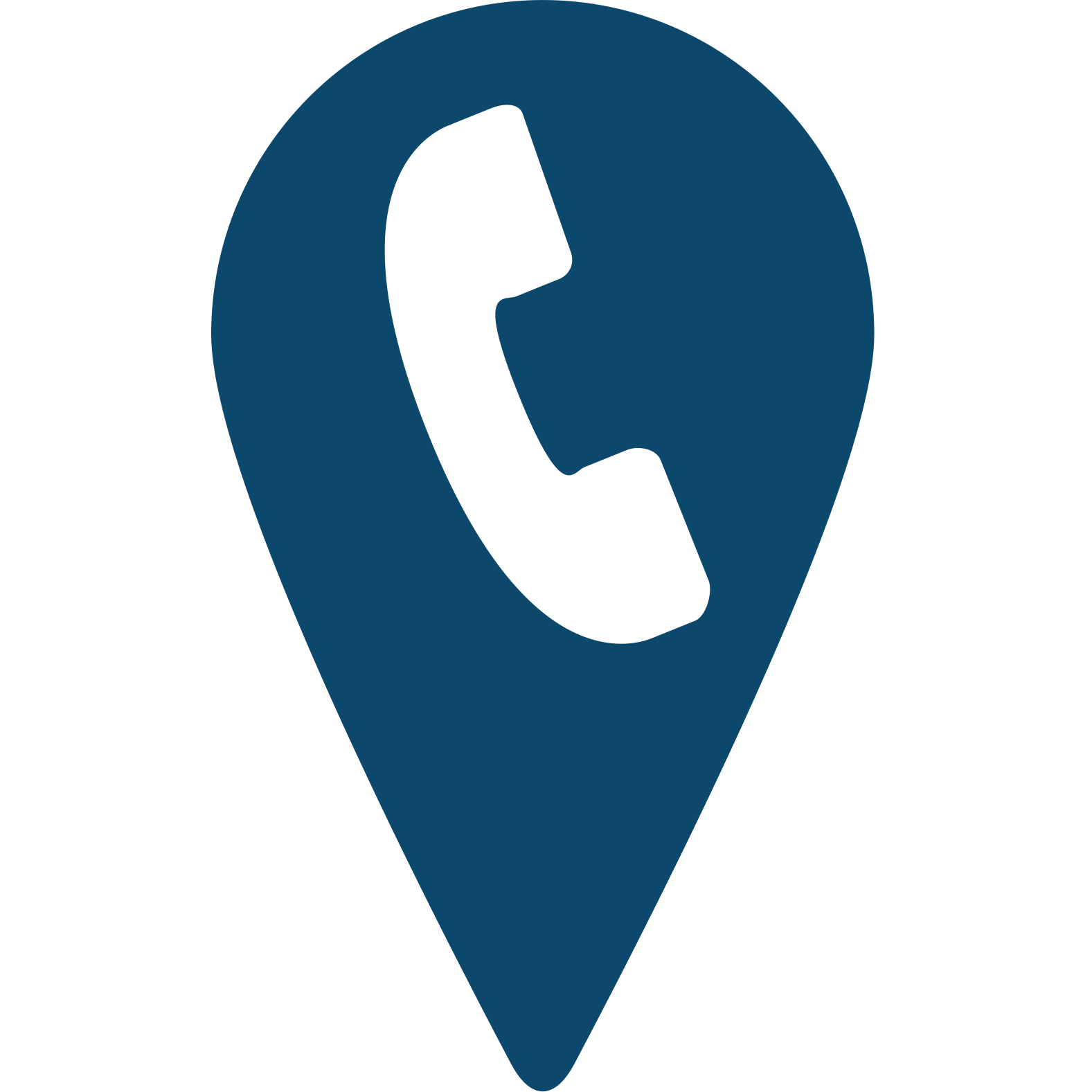 Integrate CallRail to AdRoll.