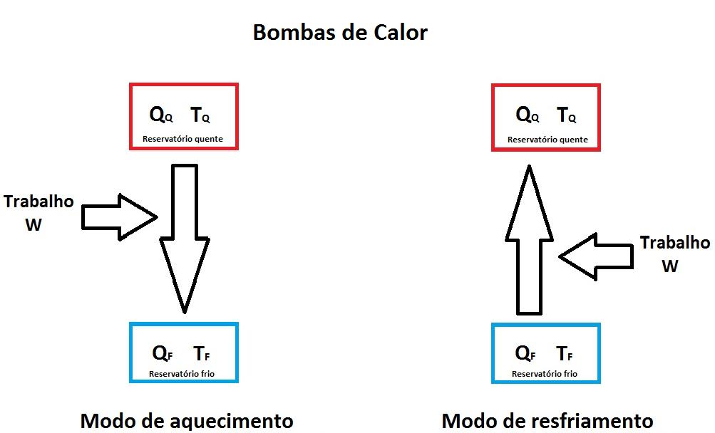 File:Bombas de calor.png.