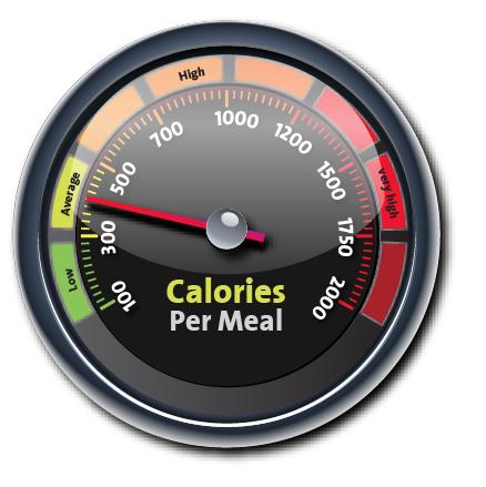 Calorie Clipart.