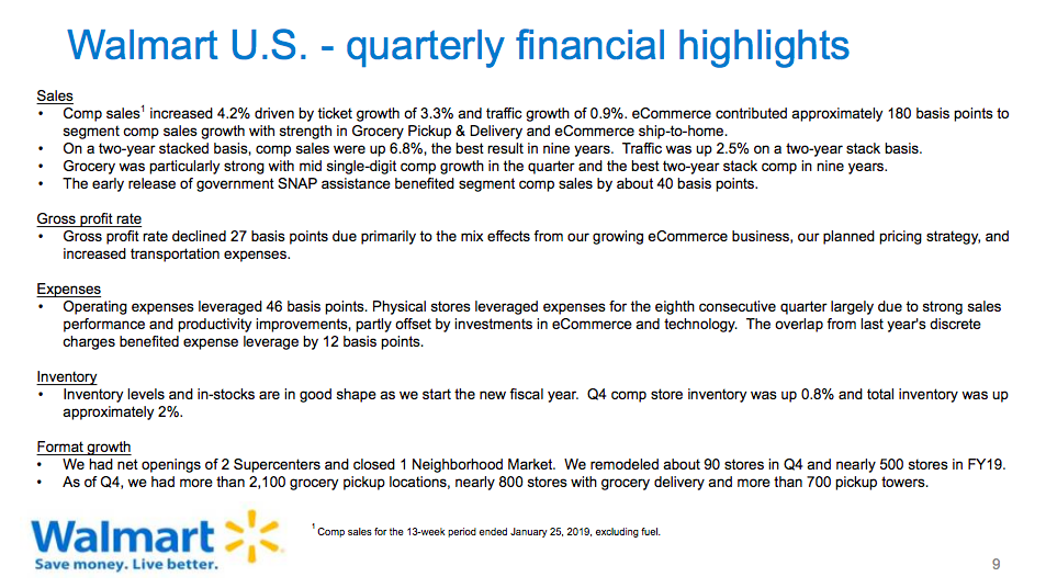 Walmart's Q4 shows strong growth in its grocery pickup and delivery.