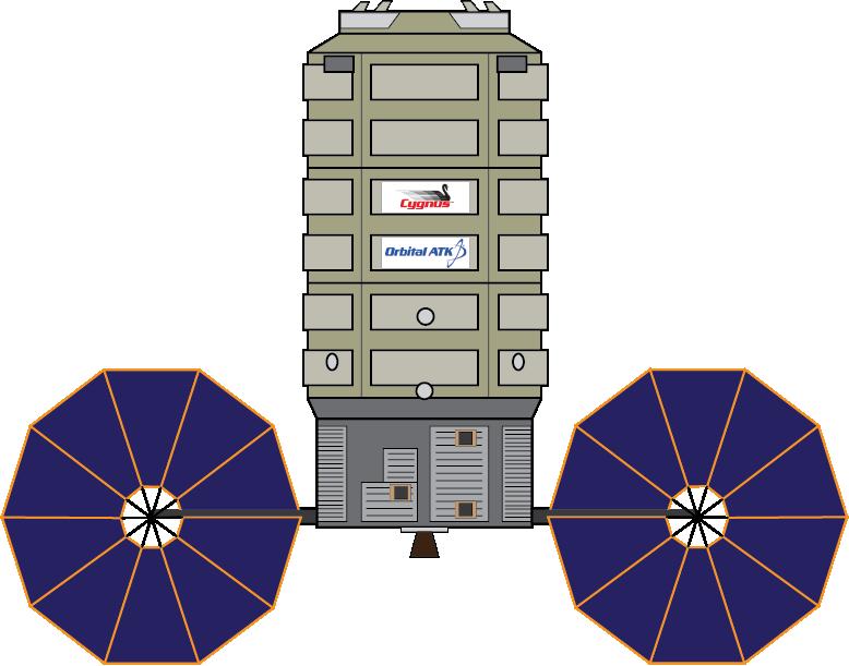 Cygnus — Orbital Velocity.
