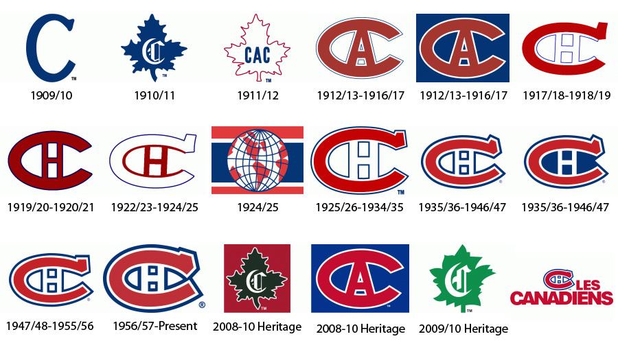 Logo History: Montreal Canadiens.