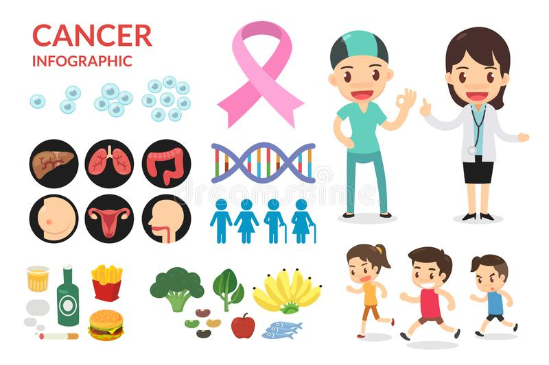 Cancer Patient Stock Illustrations.