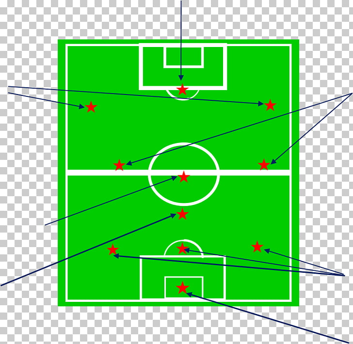 Strategy game Empresa Athletics field, cancha futbol PNG.