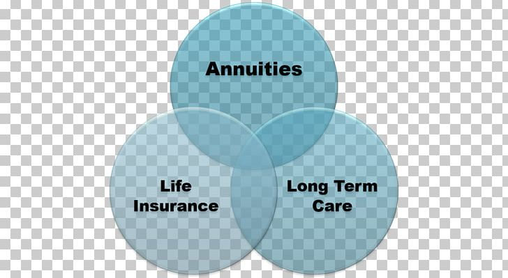 Insurance Pension Capital Management Services Inc Brand PNG.