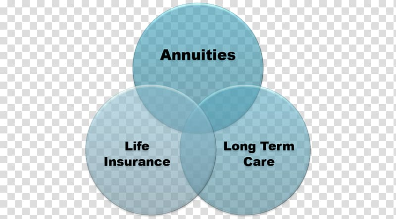 Insurance Pension Capital Management Services Inc Brand.