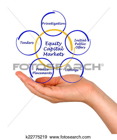 Stock Photograph of Equity Capital Markets k22775219.