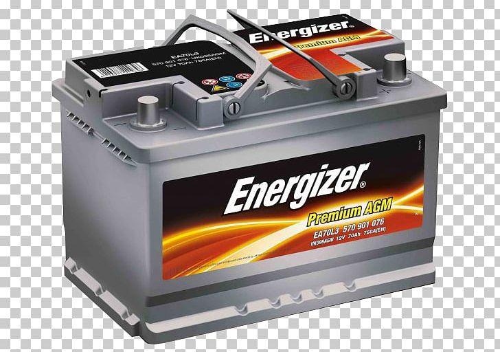 Car Battery Charger Automotive Battery Dubai.