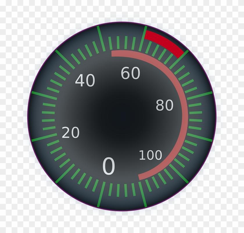 Speedometer, Gauge, Dial, Scale, Digital, Speed, Meter.