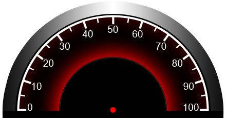 Speedometer PNG images free download.
