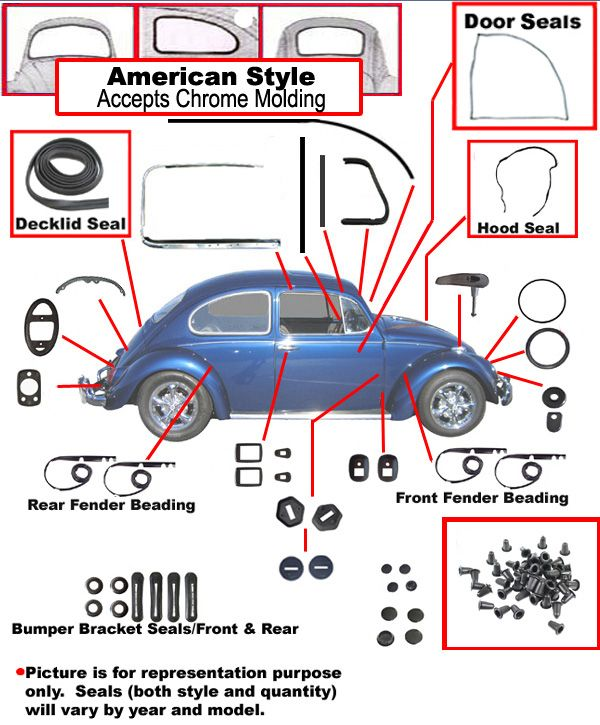 Complete VW Car Rubber Kit, Bug 1966, American Style Window Seals.