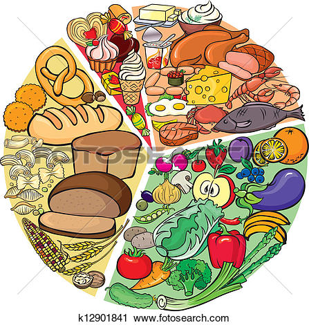 Carbohydrate Clipart and Illustration. 2,296 carbohydrate clip art.