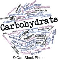 Carbohydrate Stock Illustration Images. 3,509 Carbohydrate.