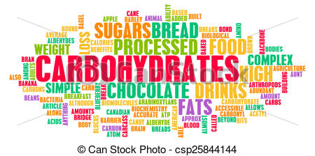 What Are Carbohydrates Clip Art.