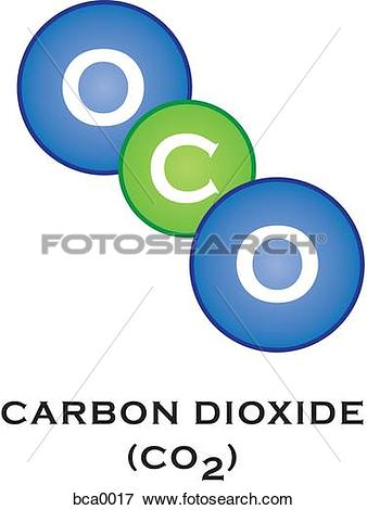 Stock Illustration of A scientific diagram of a Carbon Dioxide.