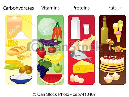 Carbohydrates Stock Illustration Images. 3,512 Carbohydrates.