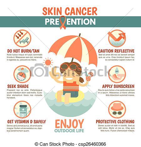 Carcinoma Skin Cancer Clip Art.