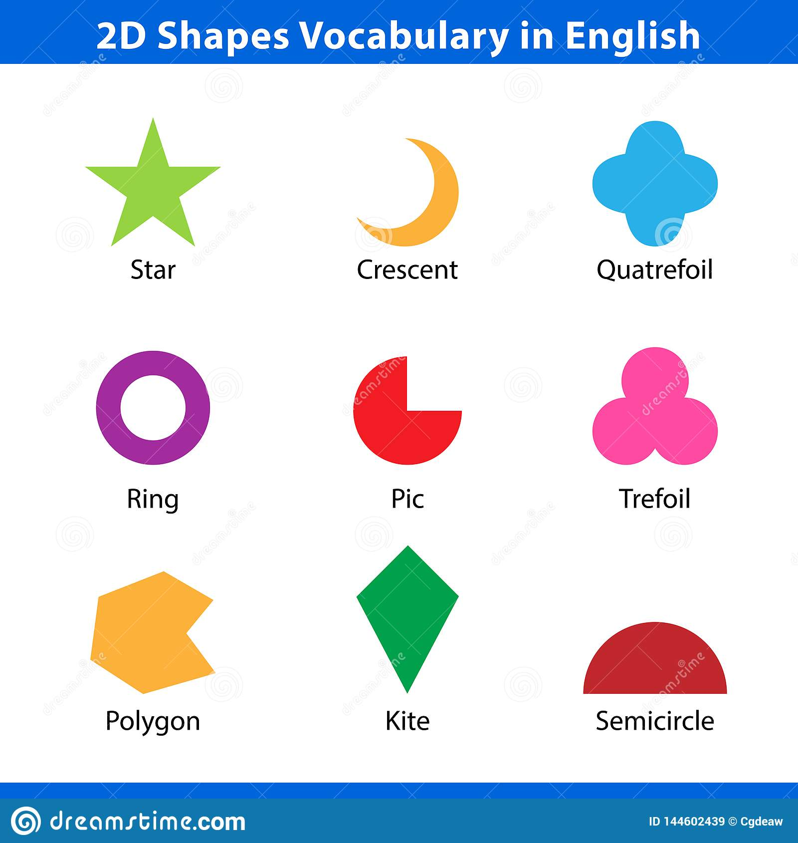 Set Of 2D Shapes Vocabulary In English With Their Name Clip Art.