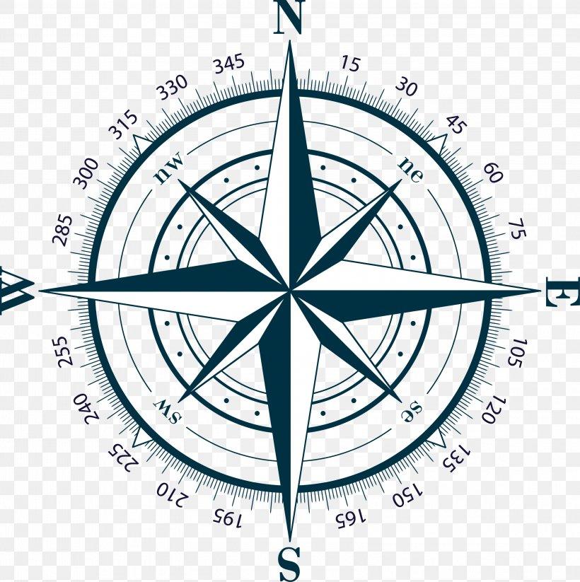 Compass Rose Cardinal Direction Clip Art, PNG, 3202x3217px.