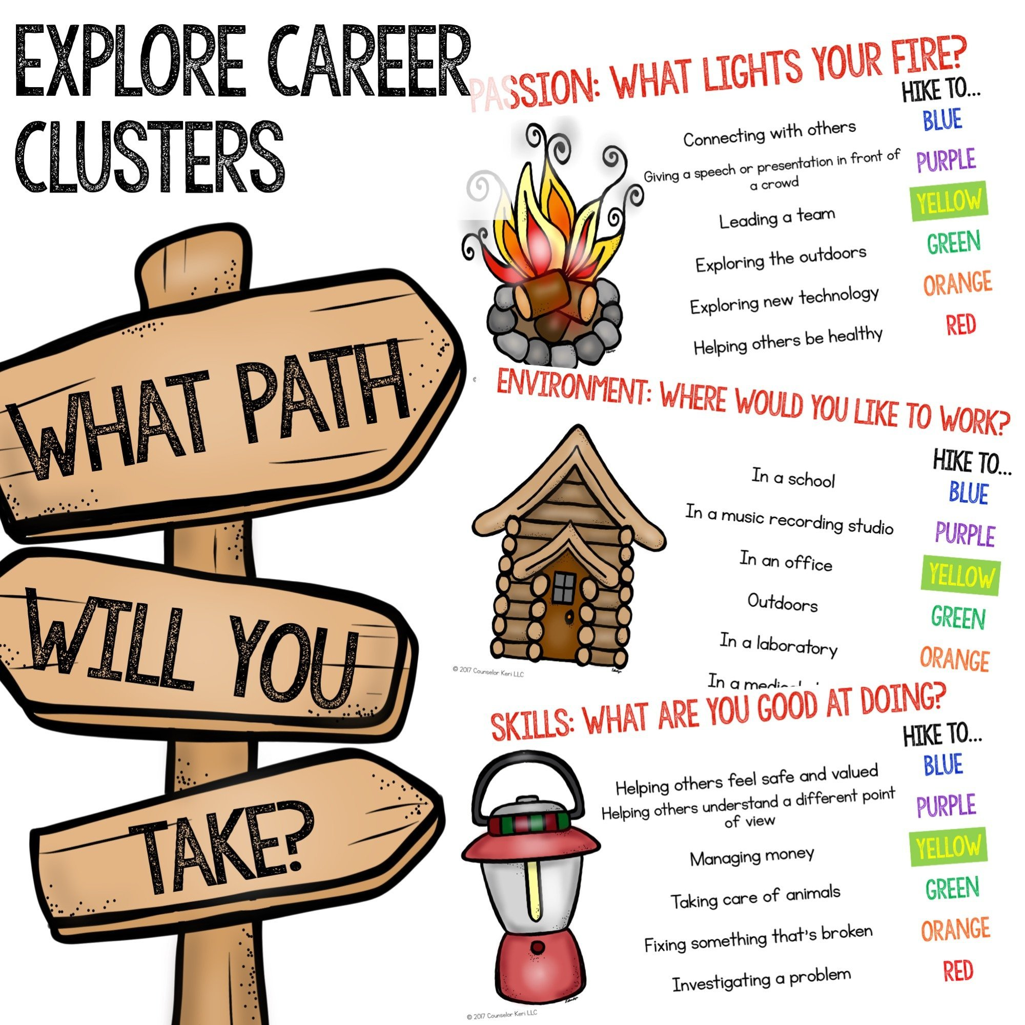 Career guidance clipart 3 » Clipart Portal.