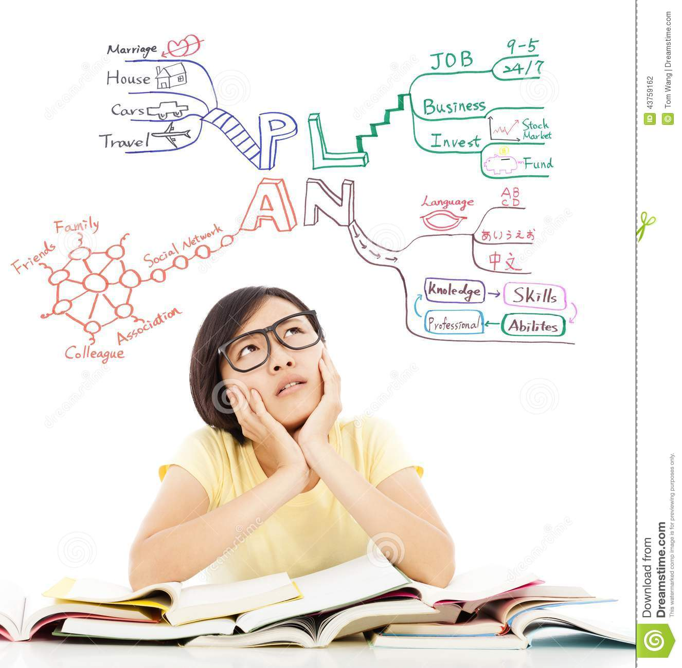 Confused Student Girl Thinking About Future Career Plan Stock.