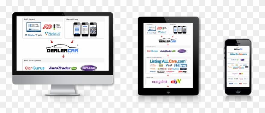 Listingallcars >> Websites For Car Dealers.