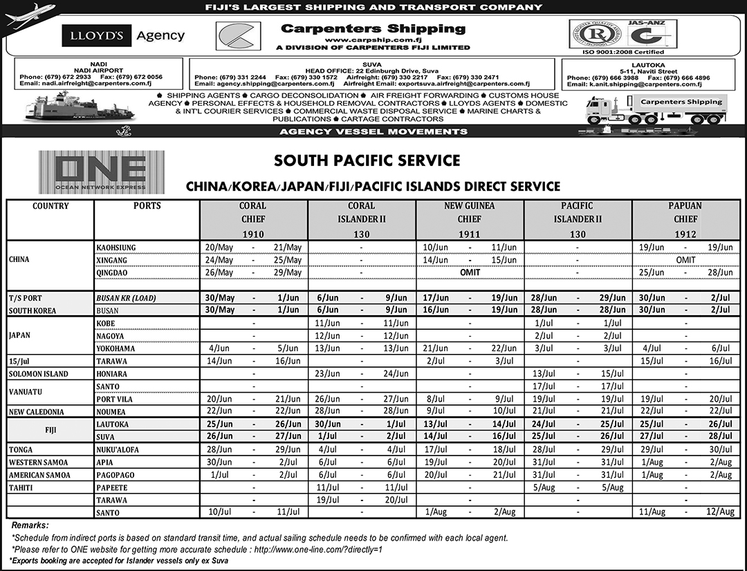 Shipping Schedule.
