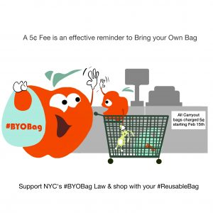 Why Carryout Bag Fees Are More Effective Than Plastic Bag Bans.
