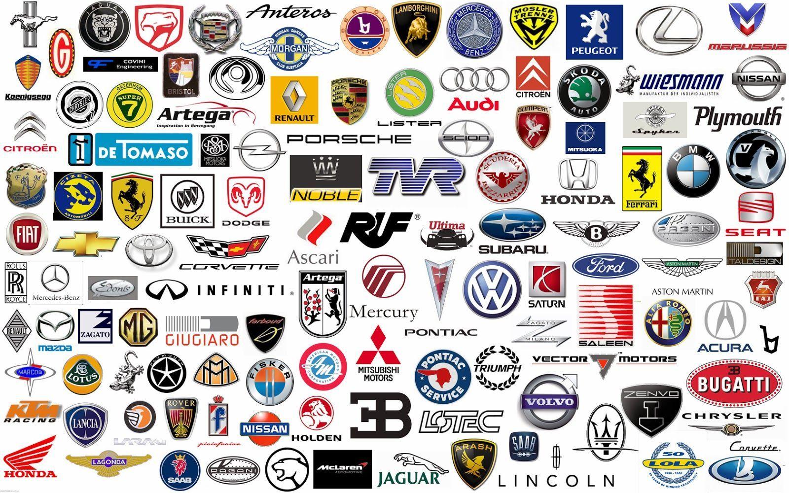 Car Logo Quiz.