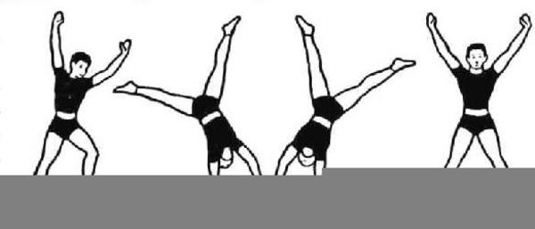 Animated Clipart Cartwheel.