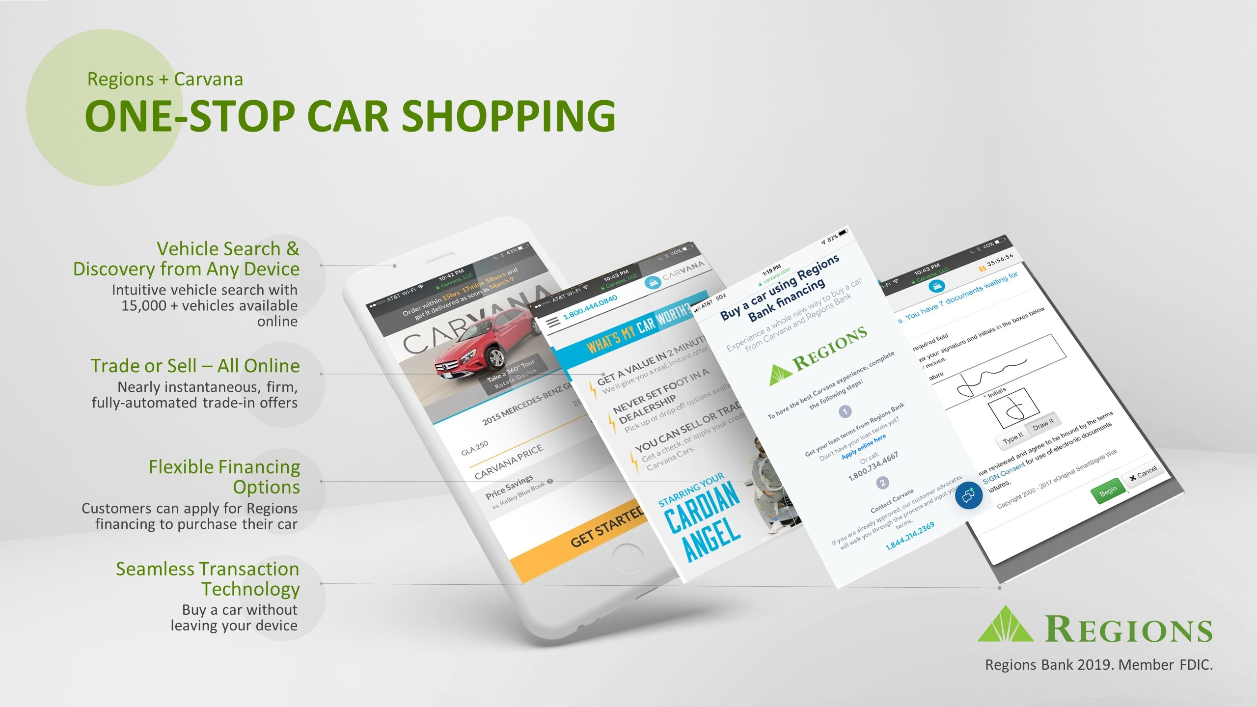 Choose the New Way to Buy a Car: Regions Bank and Carvana.