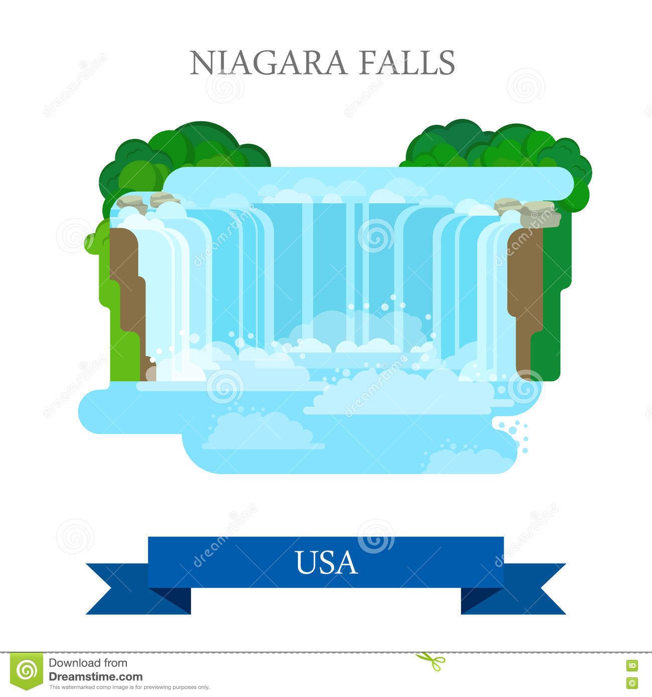 Cascate Del Niagara Negli Stati Uniti/Canada Carretto Piano.