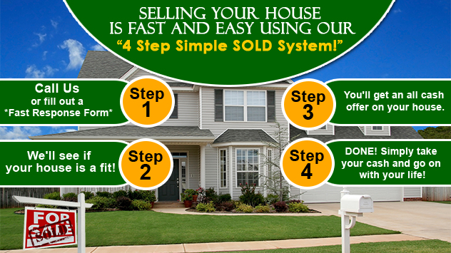 Sell Your House Fast.