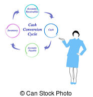 Cash cycle Stock Illustrations. 223 Cash cycle clip art images and.