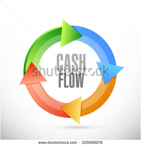 Accounting Cycle Stock Images, Royalty.